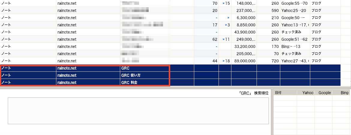 GRCのキーワード登録後画面