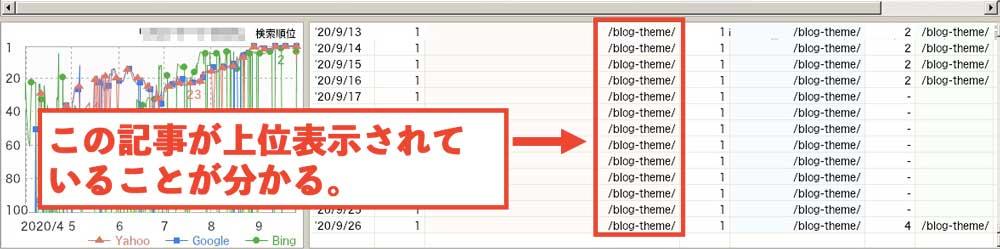 GRCのランクインページ確認画面